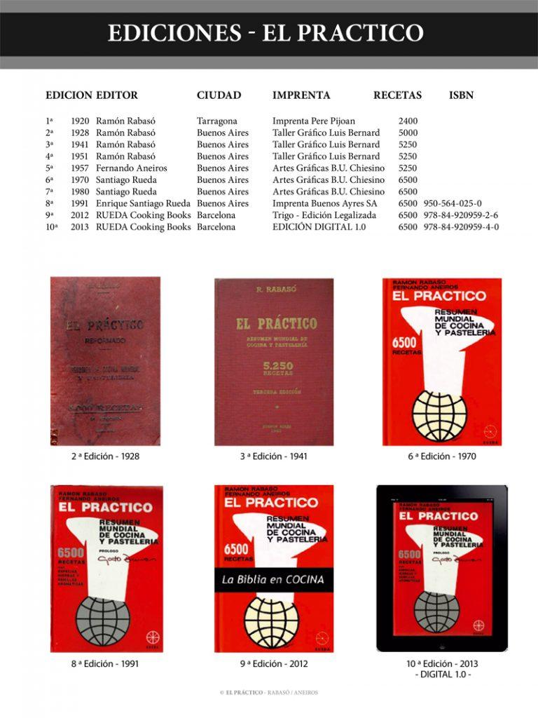 ficha-practico-edicion-2013
